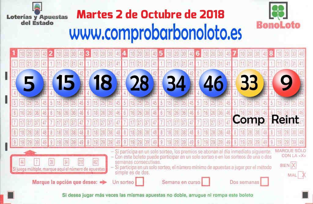 Un boleto de La Bonoloto validado en Laguna (La) resulta agraciado con 1.192.000 euros